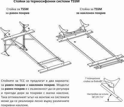 Монтажна конструкция за система TSSM