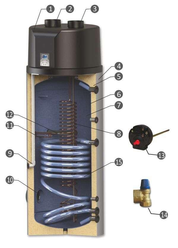 Устройство на термопомпата SUNSYSTEM TDB-C S