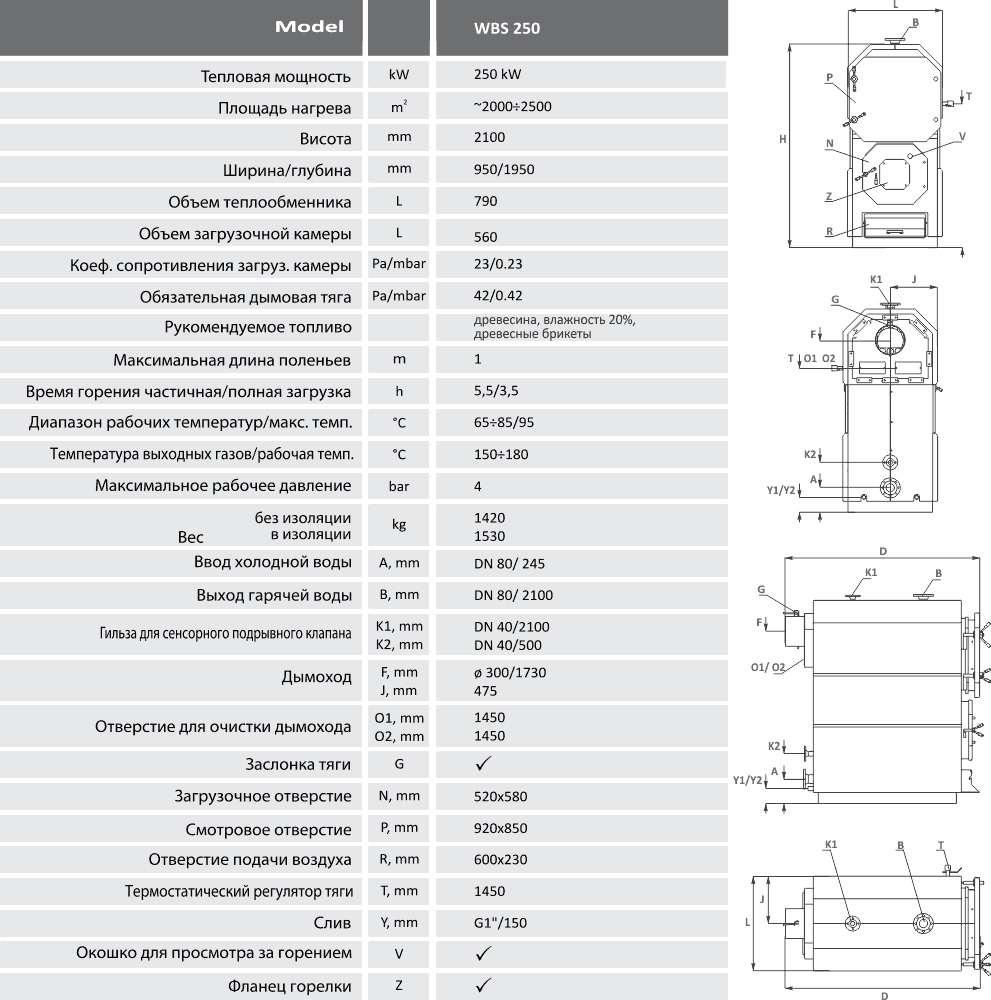 Технически параметри на котела BURNiT Magna