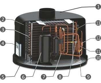 Устройство на модула SUNSYSTEM TDB-C E